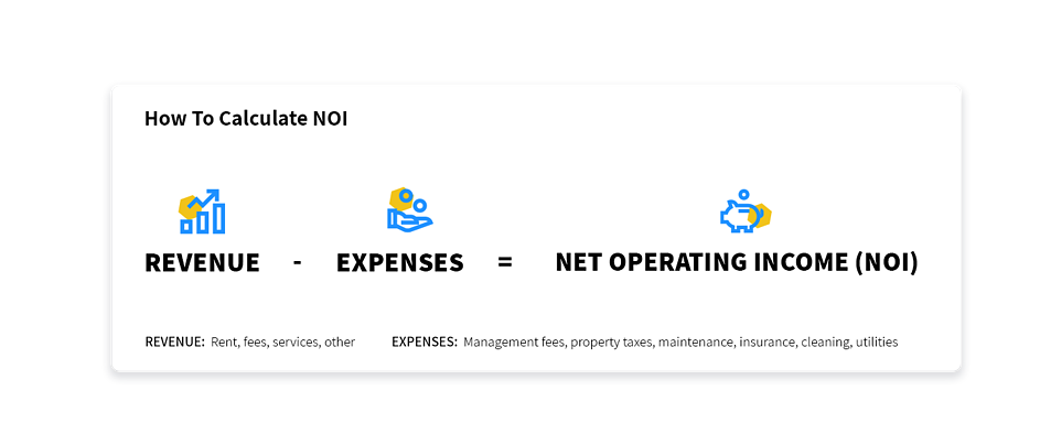 How To Calculate NOI Blog NOI Graphic NEW