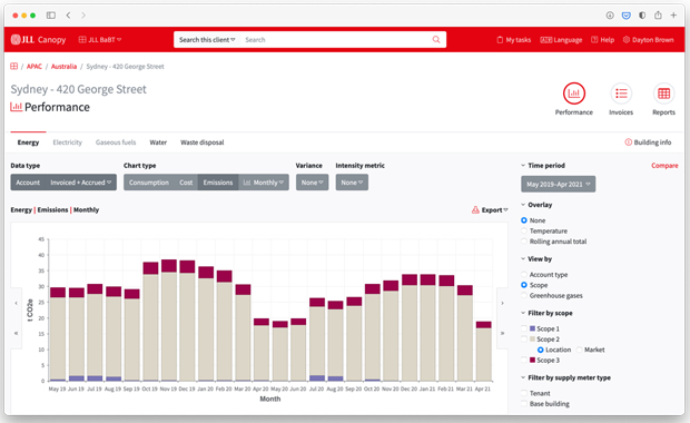 JLL Sustainable Operations