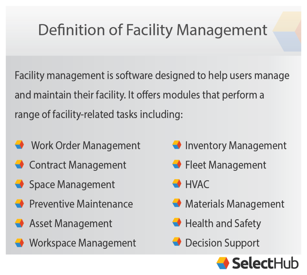 Definition of Facility Management